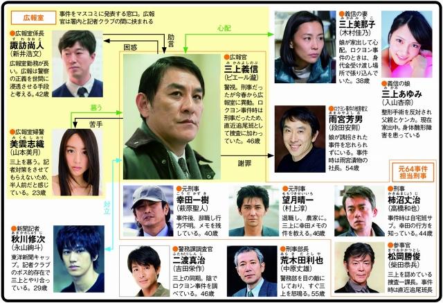 NHK土曜ドラマ『64(ロクヨン)...